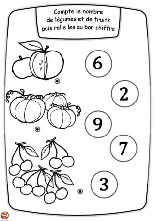 Coloriage: Les fruits et les chiffres